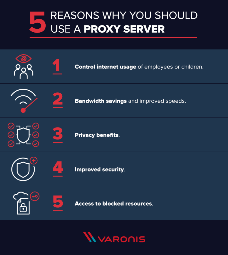 How we can operate the proxy servers